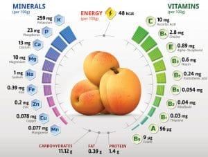 7 Vitamins for better oral health Newark DE